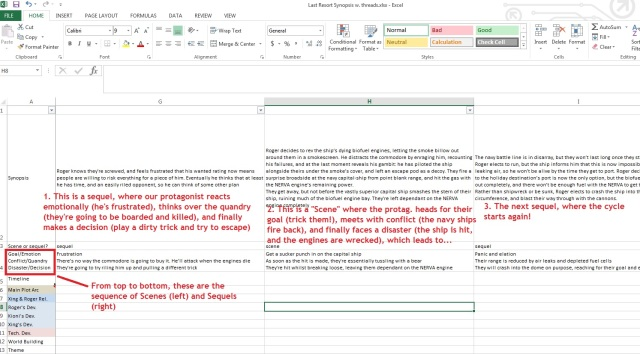 Excel Synopsis and Scenes to Sequels explanation